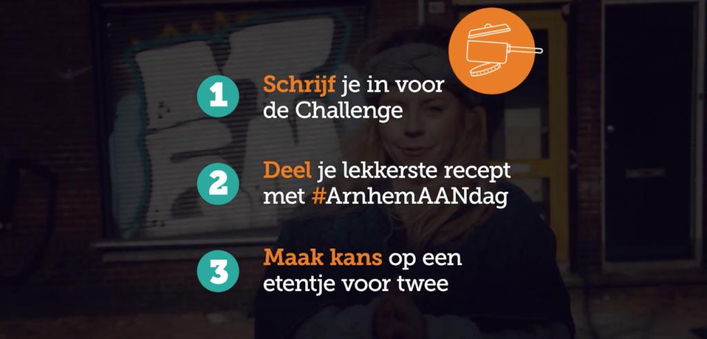 Schrijf je in voor de ArnhemAANdag challenge